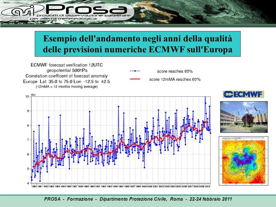 OUTPUT PROSA - Formazione - Dipartimento Protezione Civile, Roma - 22-24 febbraio 2011 Esempio dell'andamento negli anni della qualità delle prevision