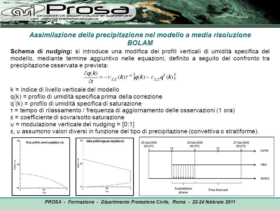 Assimilazione della precipitazione nel modello a media risoluzione BOLAM Schema di nudging: si introduce una modifica dei profili verticali di umidità