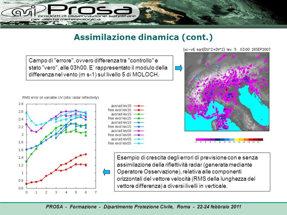 OUTPUT PROSA - Formazione - Dipartimento Protezione Civile, Roma - 22-24 febbraio 2011 Esempio di crescita degli errori di previsione con e senza assi