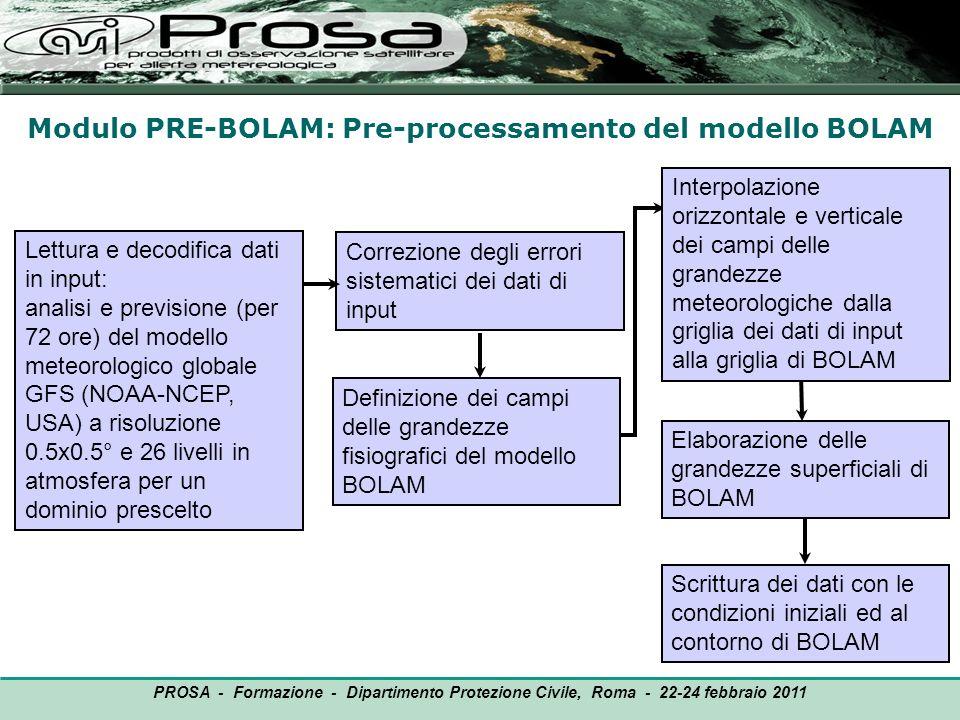 Modulo PRE-BOLAM: Pre-processamento del modello BOLAM OUTPUT Lettura e decodifica dati in input: analisi e previsione (per 72 ore) del modello meteoro