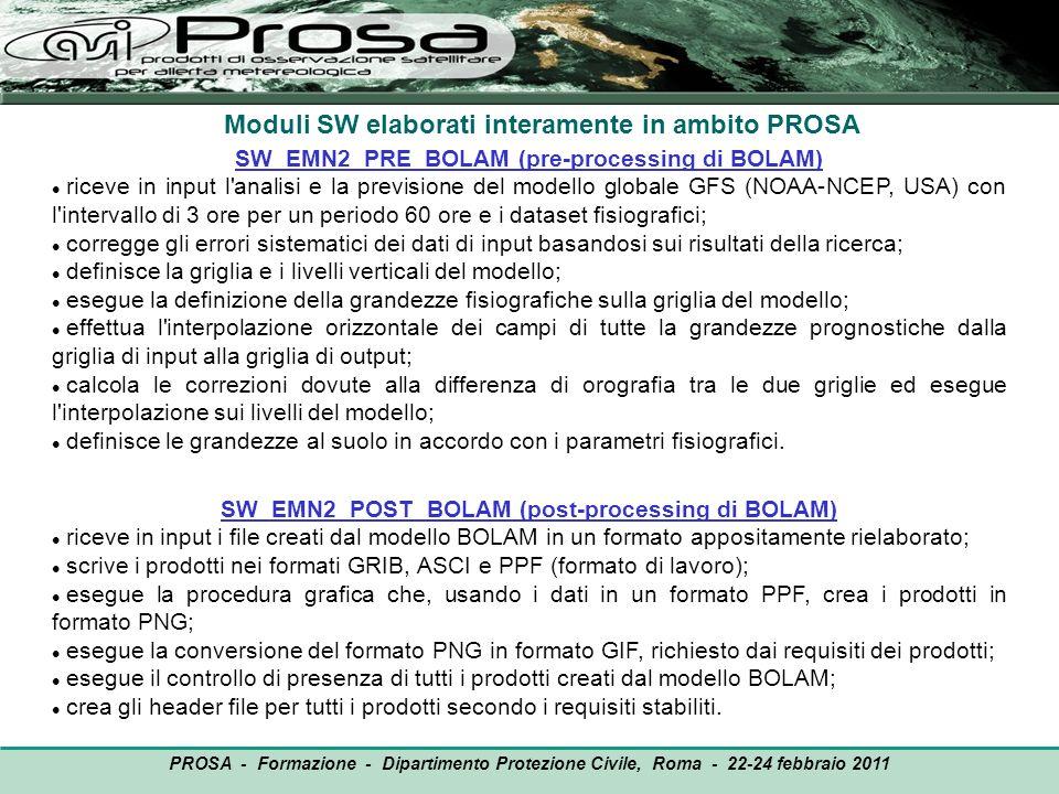 Moduli SW elaborati interamente in ambito PROSA SW_EMN2_PRE_BOLAM (pre-processing di BOLAM) riceve in input l'analisi e la previsione del modello glob