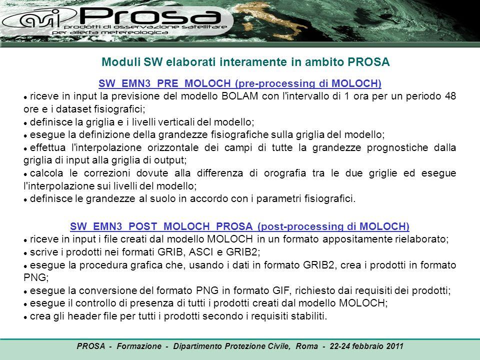 Moduli SW elaborati interamente in ambito PROSA SW_EMN3_PRE_MOLOCH (pre-processing di MOLOCH) riceve in input la previsione del modello BOLAM con l'in