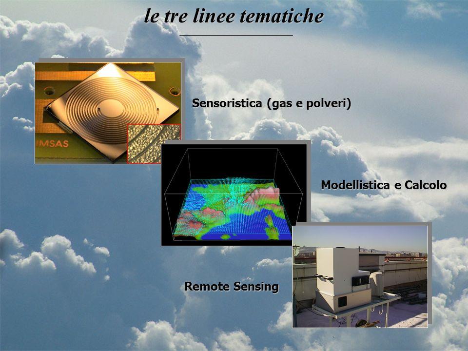 Remote sensing Enti Ricerca ed Università interessateAziende CNR-ISAC CNR-IMM ENEA FIS (Pagnutti) UNIBO – DIEM Forlì UNIMORE (ma solo come supporto alla modellistica) UNIPR (da verificare) CGS- Unita Remote Sensing, Bologna CAE SIAP ELEN UNITEC CGS (Carlo Gavazzi Space) PROGEA ARPA-ER Da verificare: CESI (Pc), Project Automation Modellistica e calcolo Enti Ricerca ed Università interessateAziende CNR-IBIMET CNR-ISAC ENEA (PROT INN, CAMO, FIS) UNIMORE UNIPR AGAC ARPA-ER CGS (per tecnologie computazionali) Provincia di Bologna Da verificare: HERA, META, Comune di Bologna partecipanti