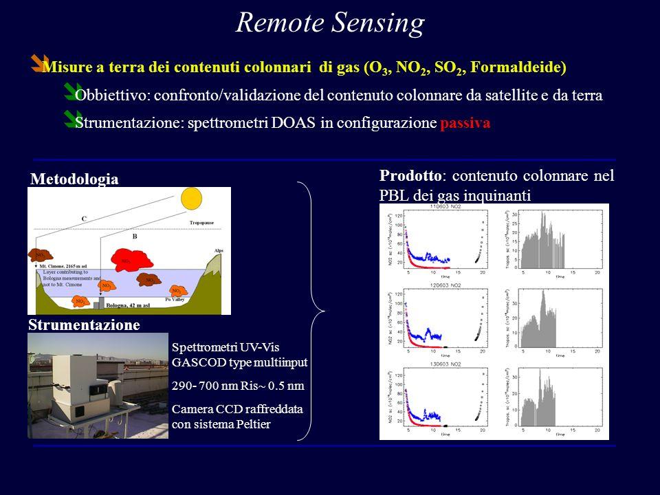 Analisi di dati da satellite (SCIAMACHY) per la definizione del contenuto colonnare troposferico e della stima delle concentrazioni al suolo di O 3, SO 2, NO 2, Formaldeide.