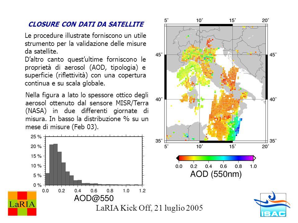 LaRIA Kick Off, 21 luglio 2005 CLOSURE CON DATI DA SATELLITE Le procedure illustrate forniscono un utile strumento per la validazione delle misure da satellite.