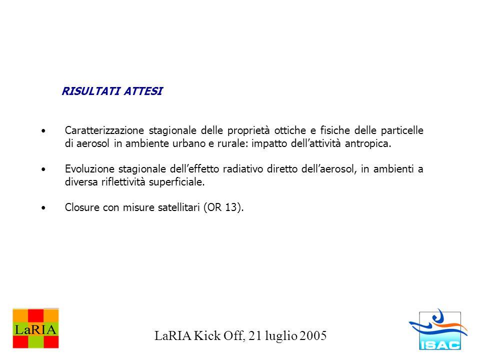 LaRIA Kick Off, 21 luglio 2005 RISULTATI ATTESI Caratterizzazione stagionale delle proprietà ottiche e fisiche delle particelle di aerosol in ambiente urbano e rurale: impatto dellattività antropica.