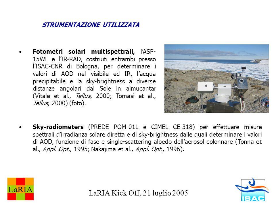 LaRIA Kick Off, 21 luglio 2005 STRUMENTAZIONE UTILIZZATA Fotometri solari multispettrali, lASP- 15WL e lIR-RAD, costruiti entrambi presso lISAC-CNR di Bologna, per determinare i valori di AOD nel visibile ed IR, lacqua precipitabile e la sky-brightness a diverse distanze angolari dal Sole in almucantar (Vitale et al., Tellus, 2000; Tomasi et al., Tellus, 2000) (foto).
