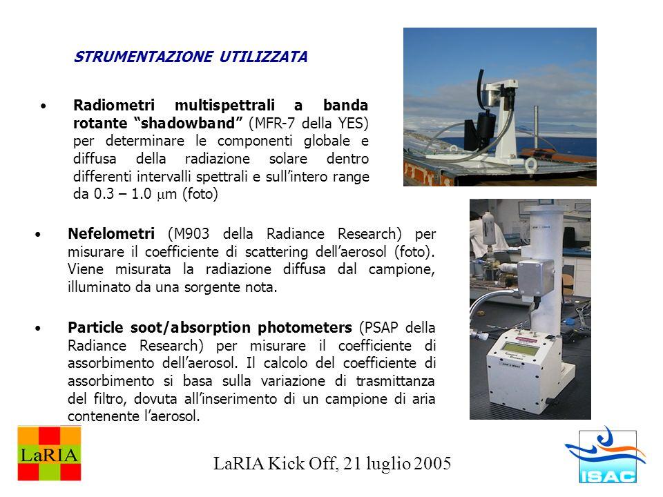 LaRIA Kick Off, 21 luglio 2005 Nefelometri (M903 della Radiance Research) per misurare il coefficiente di scattering dellaerosol (foto).