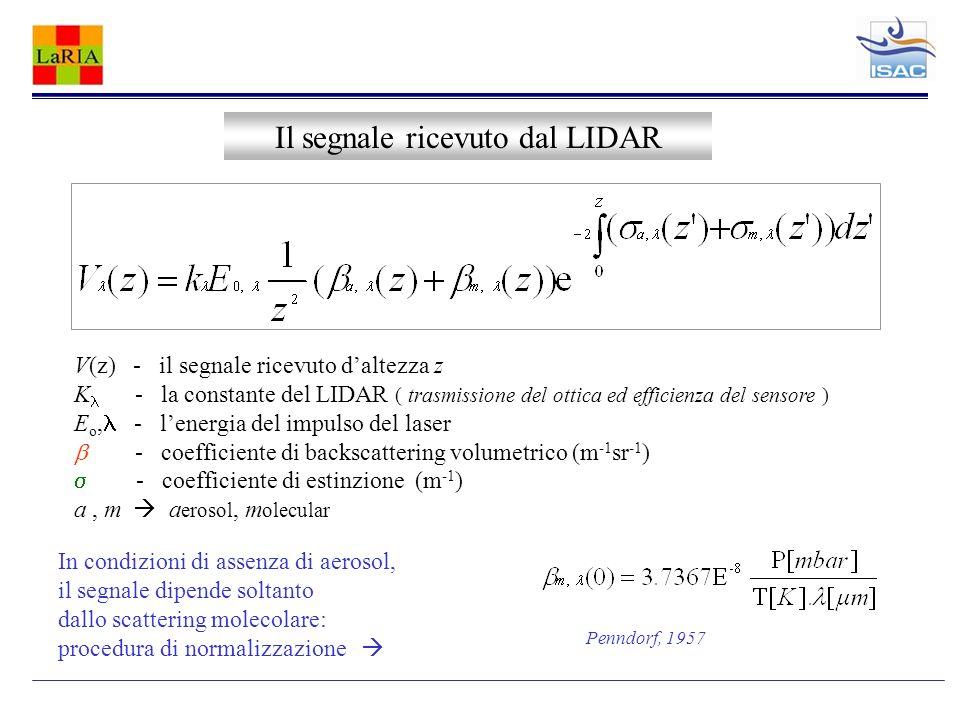 In condizioni di assenza di aerosol, il segnale dipende soltanto dallo scattering molecolare: procedura di normalizzazione V(z) - il segnale ricevuto daltezza z K - la constante del LIDAR ( trasmissione del ottica ed efficienza del sensore ) E o, - lenergia del impulso del laser - coefficiente di backscattering volumetrico (m -1 sr -1 ) s - coefficiente di estinzione (m -1 ) a, m a erosol, m olecular Il segnale ricevuto dal LIDAR Penndorf, 1957