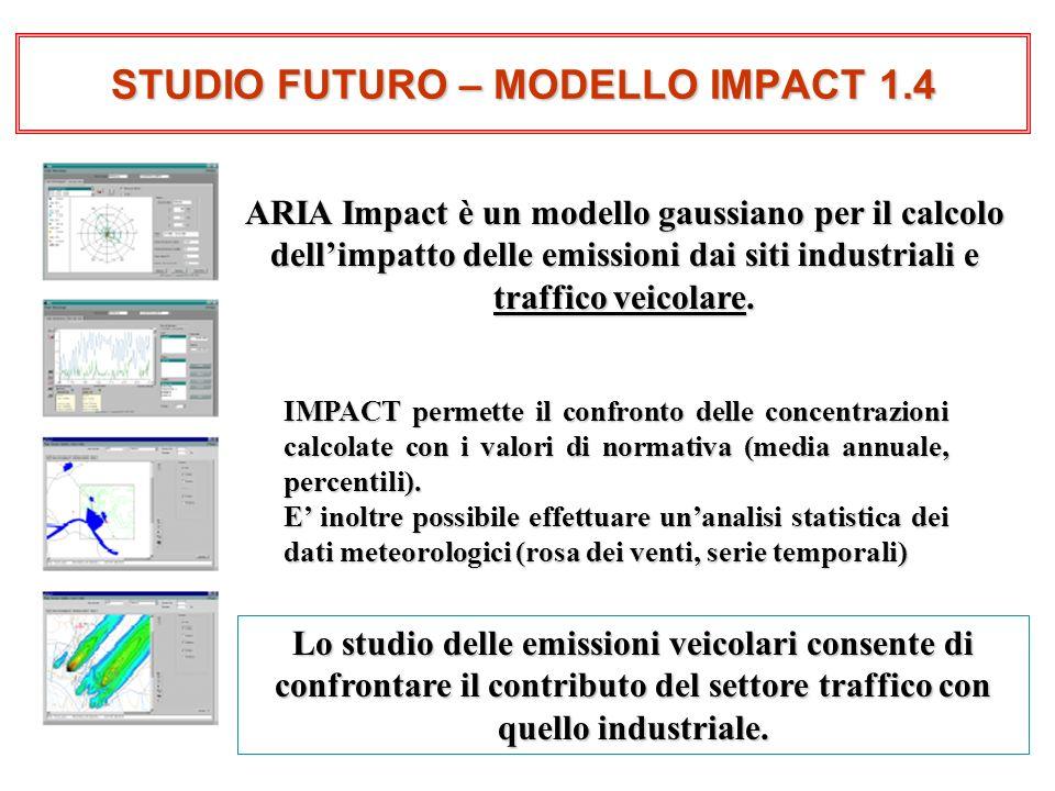 STUDIO FUTURO – MODELLO IMPACT 1.4 ARIA Impact è un modello gaussiano per il calcolo dellimpatto delle emissioni dai siti industriali e traffico veico