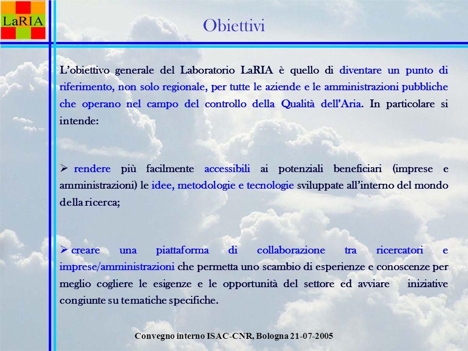 Convegno interno ISAC-CNR, Bologna 21-07-2005 Obiettivi Lobiettivo generale del Laboratorio LaRIA è quello di diventare un punto di riferimento, non solo regionale, per tutte le aziende e le amministrazioni pubbliche che operano nel campo del controllo della Qualità dellAria.
