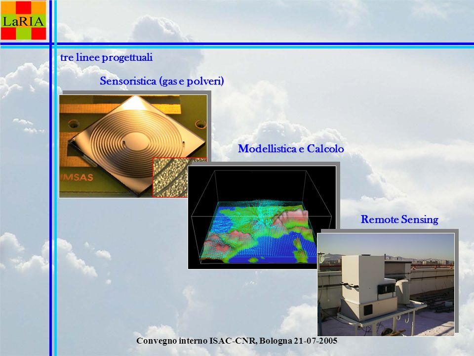 Convegno interno ISAC-CNR, Bologna 21-07-2005 tre linee progettuali Sensoristica (gas e polveri) Remote Sensing Modellistica e Calcolo
