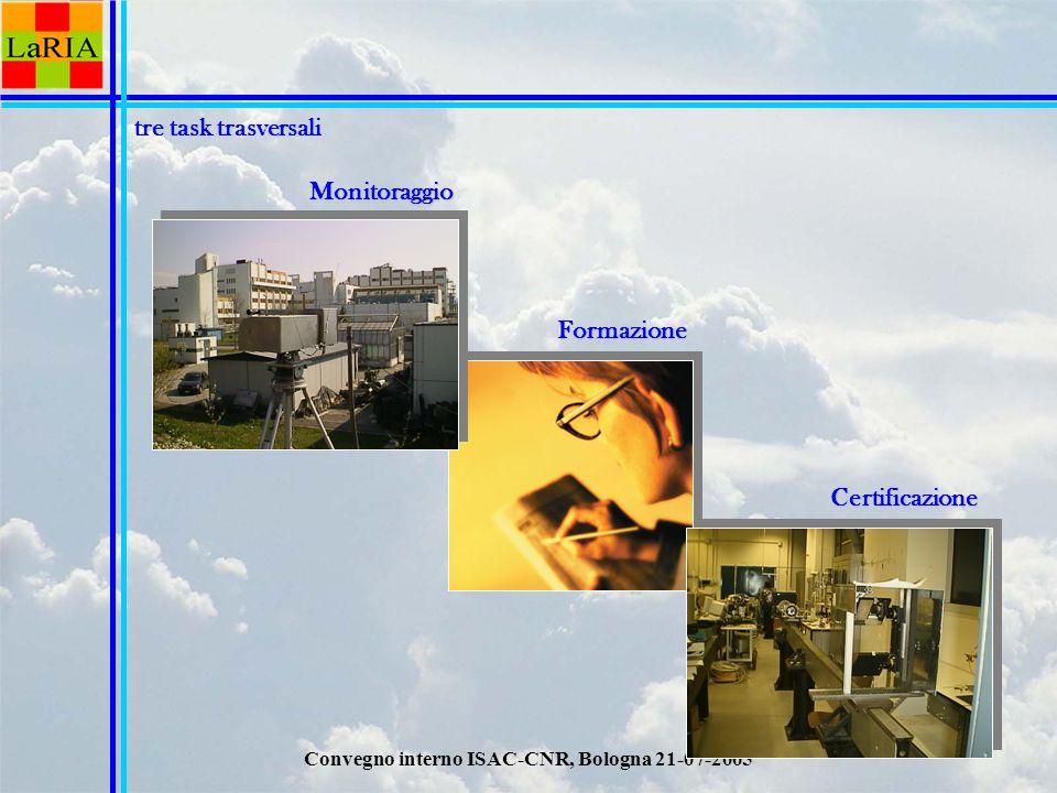 Convegno interno ISAC-CNR, Bologna 21-07-2005 tre task trasversali Formazione Certificazione Monitoraggio