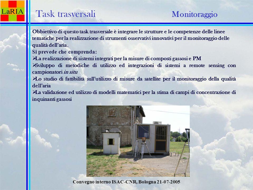 Convegno interno ISAC-CNR, Bologna 21-07-2005 Task trasversali Monitoraggio Obbiettivo di questo task trasversale è integrare le strutture e le competenze delle linee tematiche per la realizzazione di strumenti osservativi innovativi per il monitoraggio delle qualità dellaria.