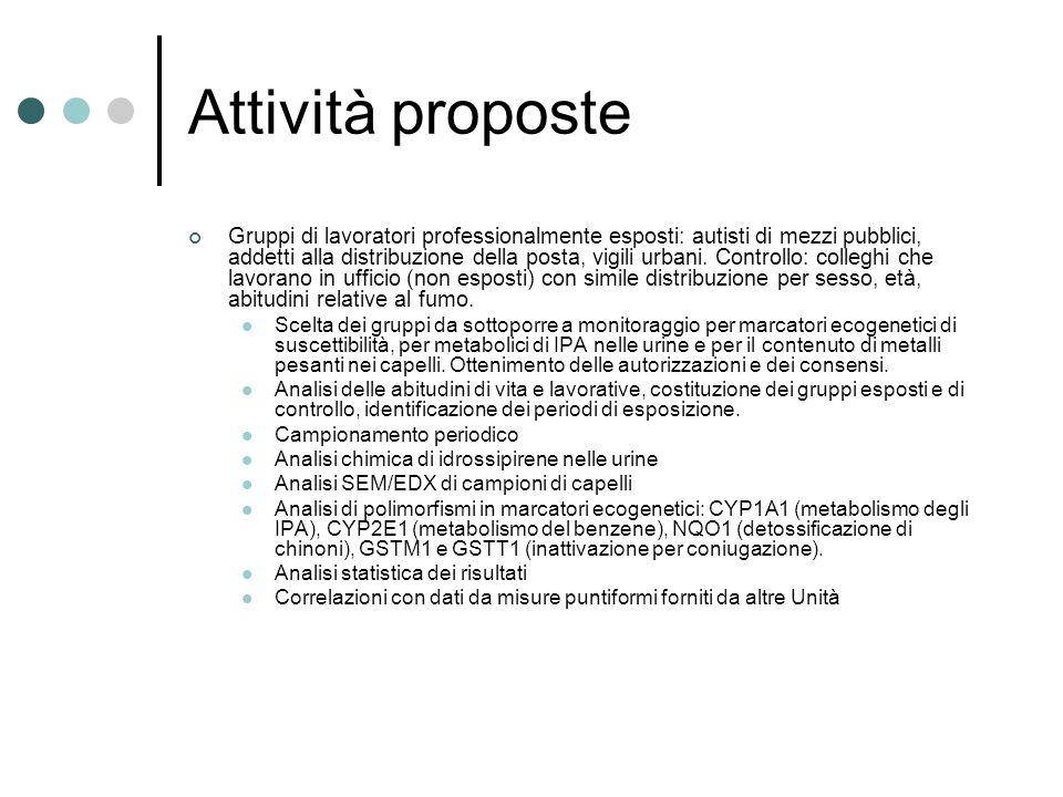 Attività proposte Gruppi di lavoratori professionalmente esposti: autisti di mezzi pubblici, addetti alla distribuzione della posta, vigili urbani.