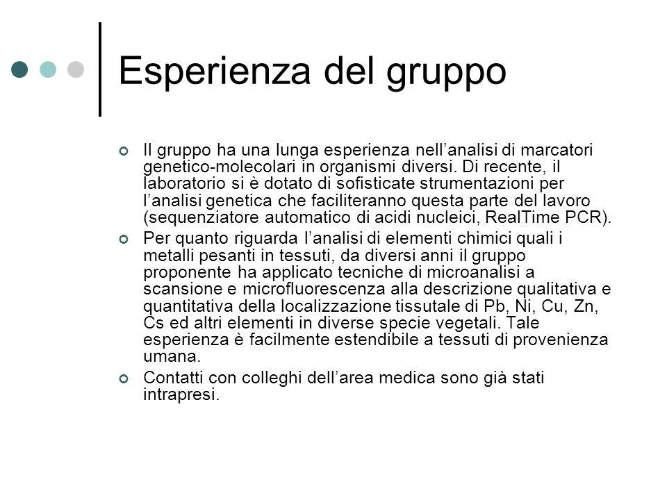 Esperienza del gruppo Il gruppo ha una lunga esperienza nellanalisi di marcatori genetico-molecolari in organismi diversi.