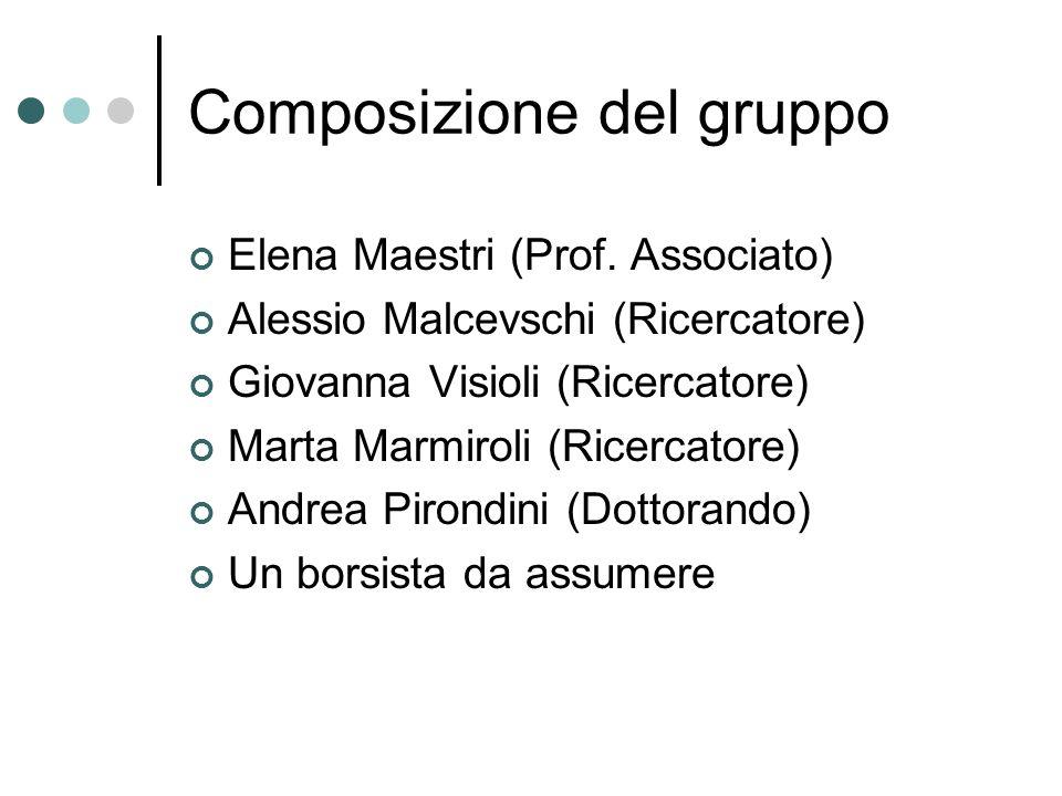Composizione del gruppo Elena Maestri (Prof.