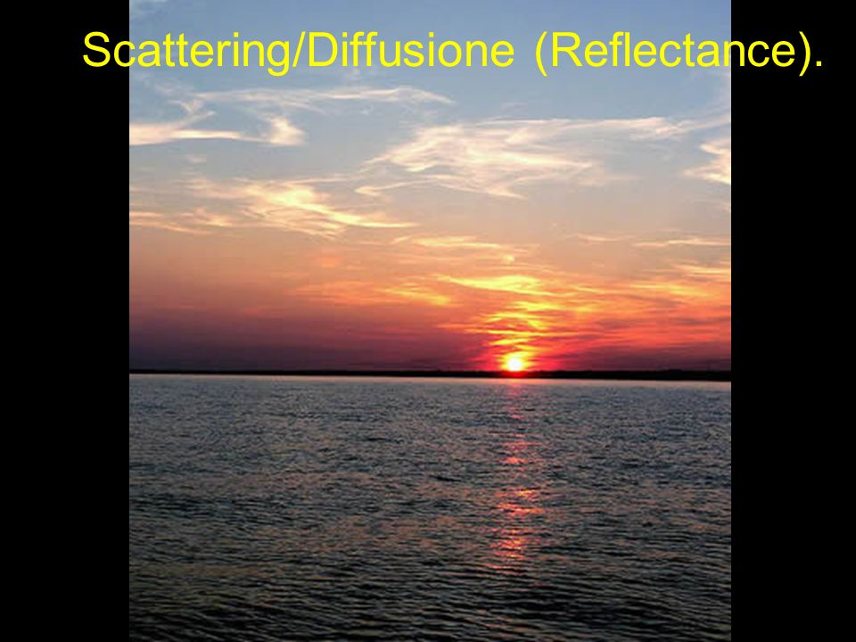 Scattering/Diffusione (Reflectance).
