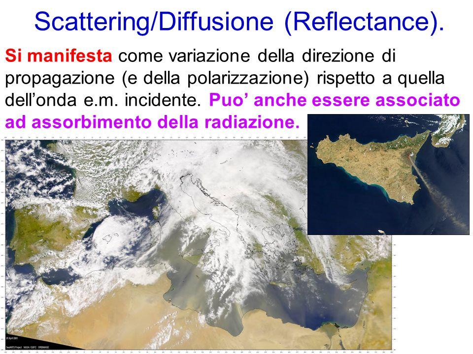 Scattering/Diffusione (Reflectance). Si manifesta come variazione della direzione di propagazione (e della polarizzazione) rispetto a quella dellonda