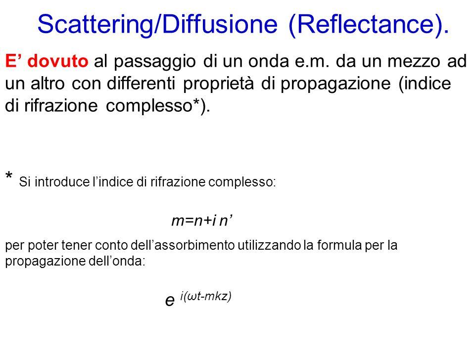 Scattering/Diffusione (Reflectance). E dovuto al passaggio di un onda e.m. da un mezzo ad un altro con differenti proprietà di propagazione (indice di