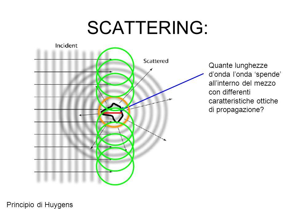SCATTERING: Principio di Huygens Quante lunghezze donda londa spende allinterno del mezzo con differenti caratteristiche ottiche di propagazione?