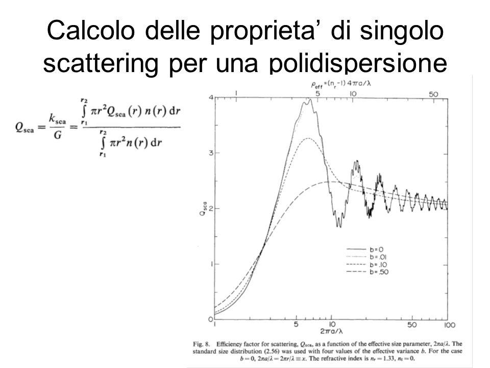 Calcolo delle proprieta di singolo scattering per una polidispersione