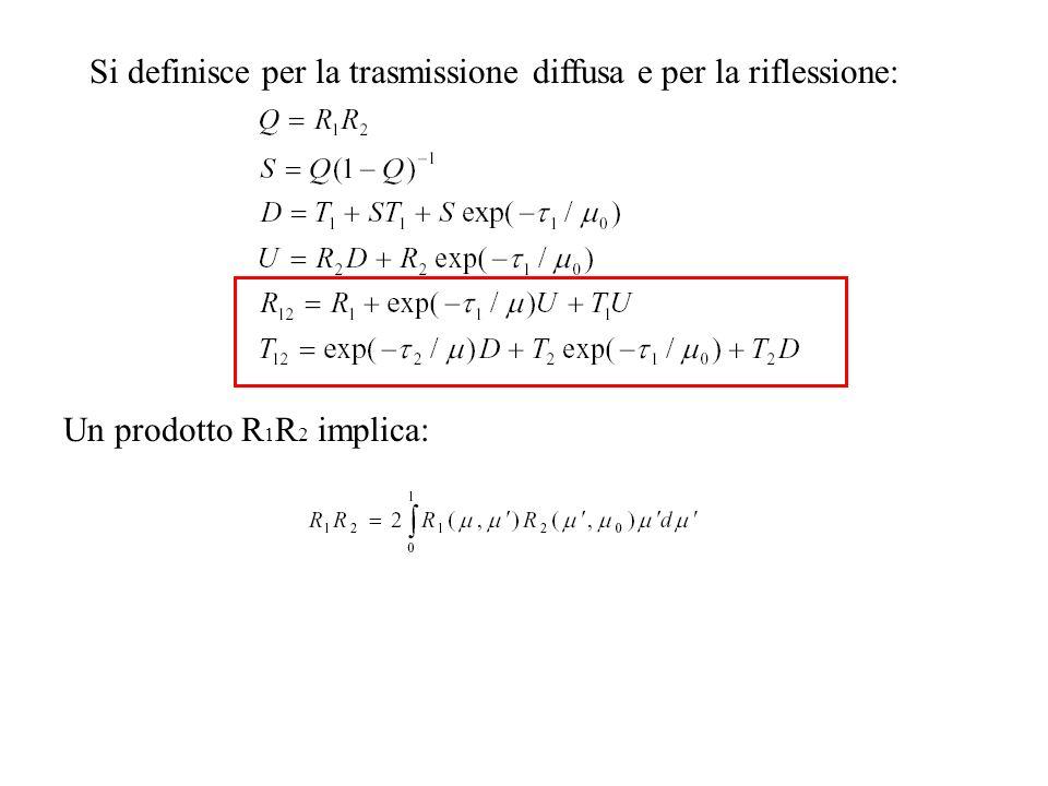 Si definisce per la trasmissione diffusa e per la riflessione: Un prodotto R 1 R 2 implica: