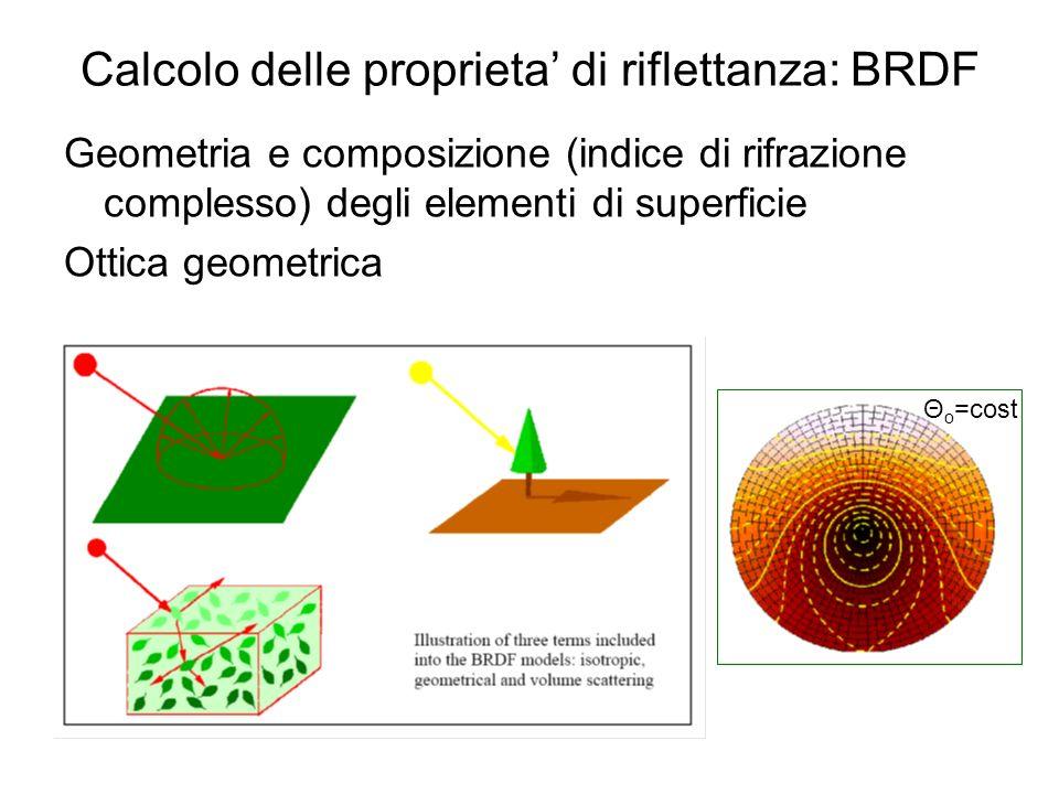 Calcolo delle proprieta di riflettanza: BRDF Geometria e composizione (indice di rifrazione complesso) degli elementi di superficie Ottica geometrica