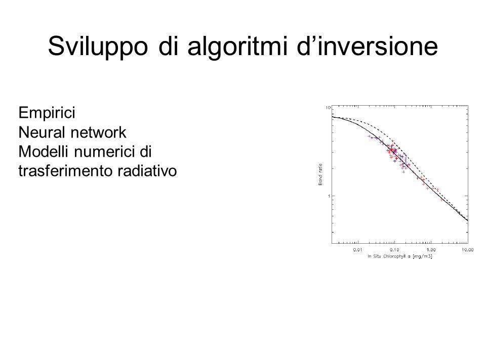 Sviluppo di algoritmi dinversione Empirici Neural network Modelli numerici di trasferimento radiativo