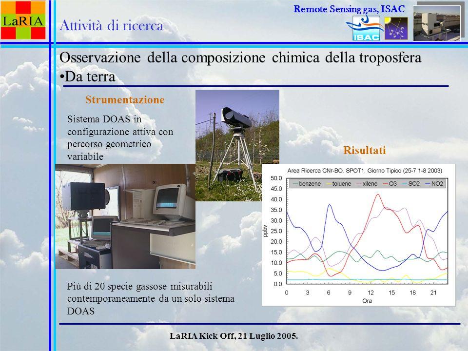 LaRIA Kick Off, 21 Luglio 2005. Remote Sensing Remote Sensing gas, ISAC Attività di ricerca Osservazione della composizione chimica della troposfera D