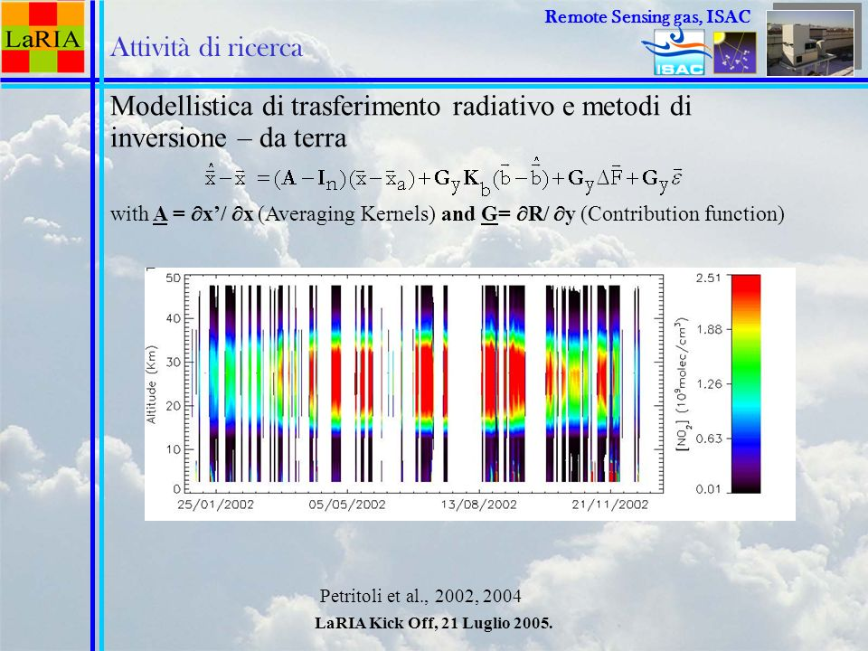 LaRIA Kick Off, 21 Luglio 2005. Remote Sensing Remote Sensing gas, ISAC Attività di ricerca Modellistica di trasferimento radiativo e metodi di invers