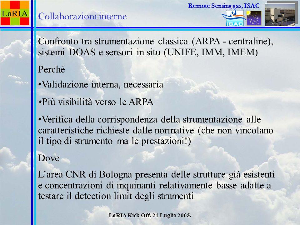 LaRIA Kick Off, 21 Luglio 2005. Remote Sensing Remote Sensing gas, ISAC Collaborazioni interne Confronto tra strumentazione classica (ARPA - centralin