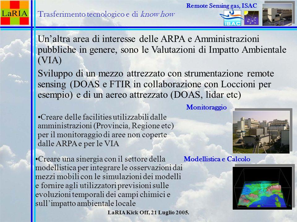 LaRIA Kick Off, 21 Luglio 2005. Remote Sensing Remote Sensing gas, ISAC Trasferimento tecnologico e di know how Unaltra area di interesse delle ARPA e
