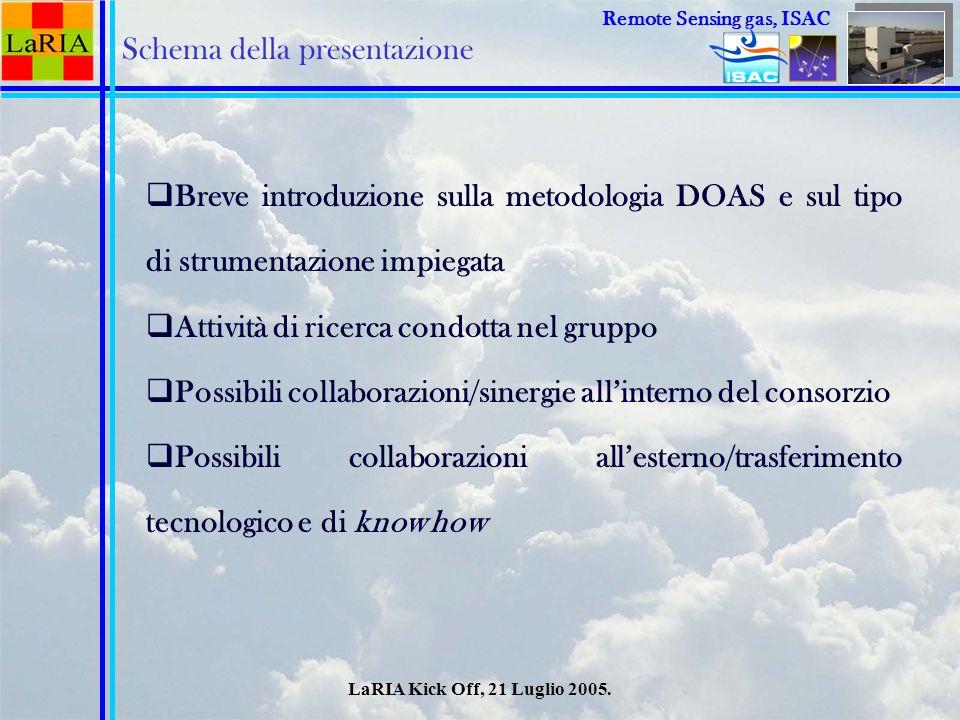 LaRIA Kick Off, 21 Luglio 2005. Schema della presentazione Breve introduzione sulla metodologia DOAS e sul tipo di strumentazione impiegata Attività d