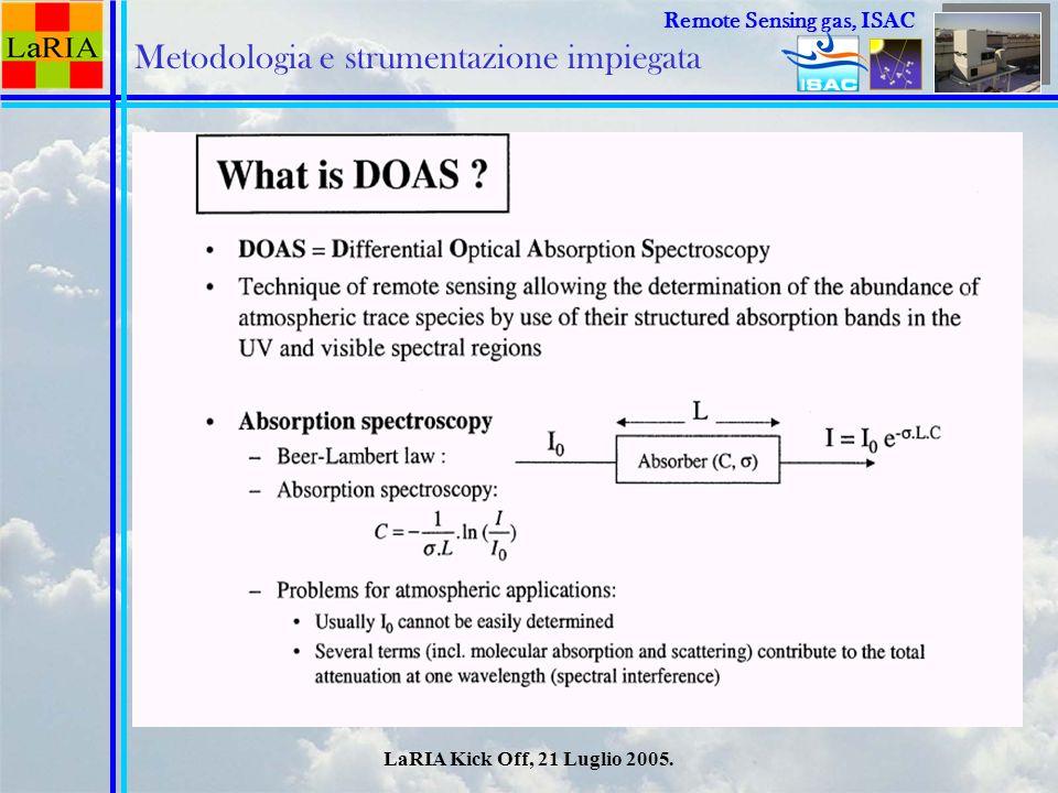 LaRIA Kick Off, 21 Luglio 2005. Metodologia e strumentazione impiegata Remote Sensing Remote Sensing gas, ISAC