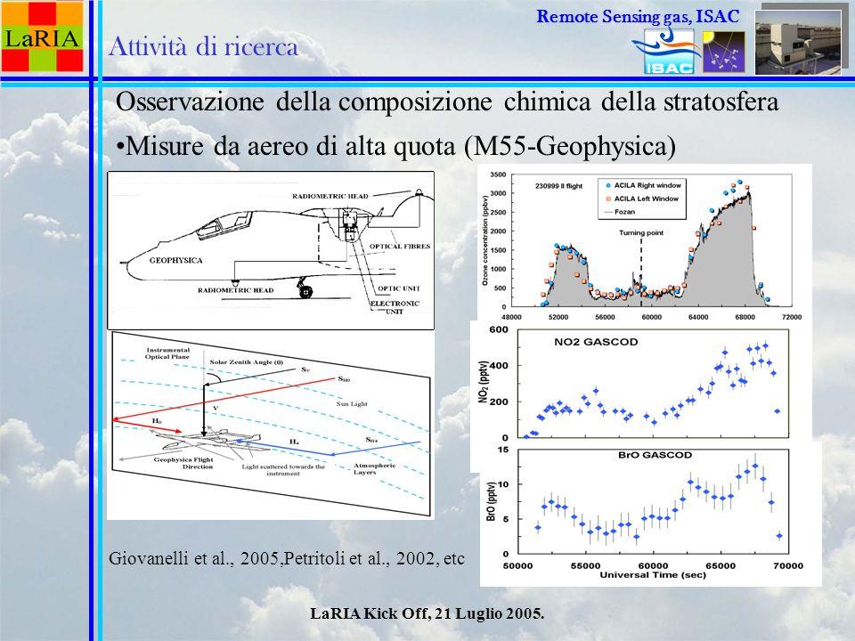 LaRIA Kick Off, 21 Luglio 2005. Remote Sensing Remote Sensing gas, ISAC Attività di ricerca Osservazione della composizione chimica della stratosfera