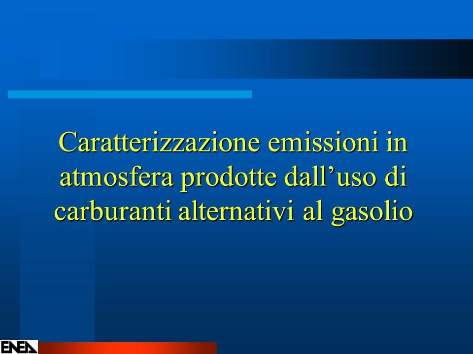 Caratterizzazione emissioni in atmosfera prodotte dalluso di carburanti alternativi al gasolio