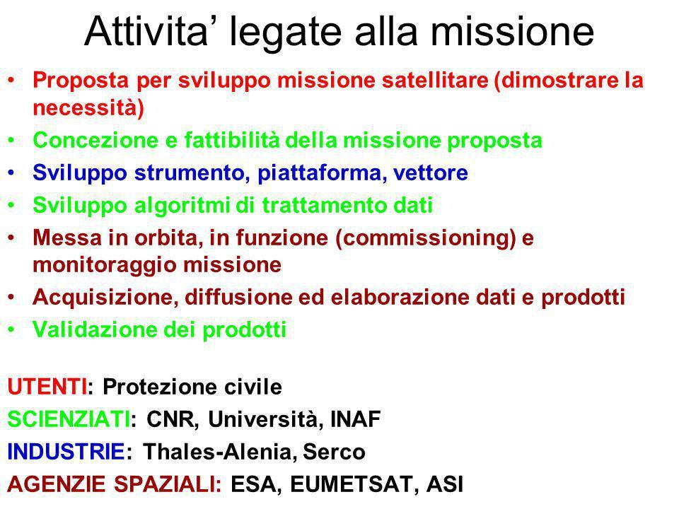 Attivita legate alla missione Proposta per sviluppo missione satellitare (dimostrare la necessità) Concezione e fattibilità della missione proposta Sv