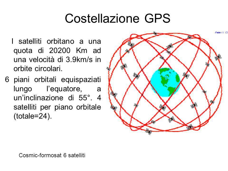 I satelliti orbitano a una quota di 20200 Km ad una velocità di 3.9km/s in orbite circolari. 6 piani orbitali equispaziati lungo lequatore, a uninclin