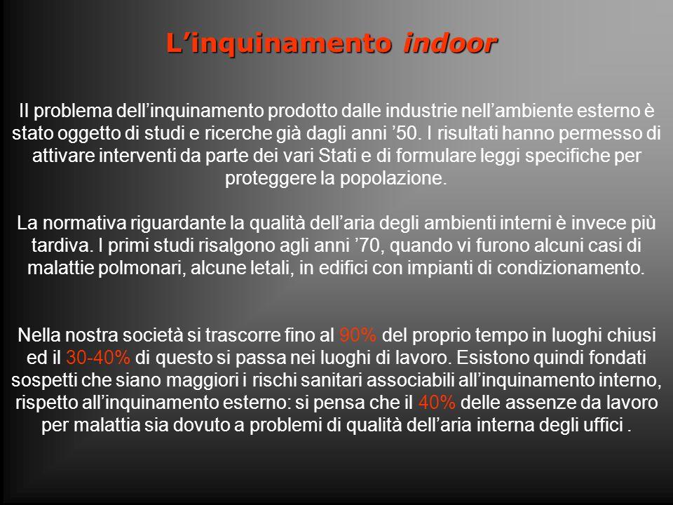 Classi IMACLASSEIMAINDICEIMAIGIENEARIA GRUPPO A RISCHIO ESEMPIO DI UTILIZZO 1 0 - 5 OTTIMA MOLTO ALTO -ULTRA CLEAN ROOM -IMPIANTI E TRAPIANTI 2 6 - 25 BUONAALTO -OPERAZIONI ASETTICHE -REPARTO INTENSIVO -PICCOLA CHIRURGIA 3 26 - 50 MEDIOCR E MEDIO - AMBIENTI CON PARTICOLARE RILEVANZA D IGIENE AMBIENTALE 4 51 - 75 CATTIVABASSO - AMBIENTI SENZA PARTICOLARE RILEVANZA D IGIENE AMBIENTALE 5 76 76PESSIMANULLO - ALTRI AMBIENTI