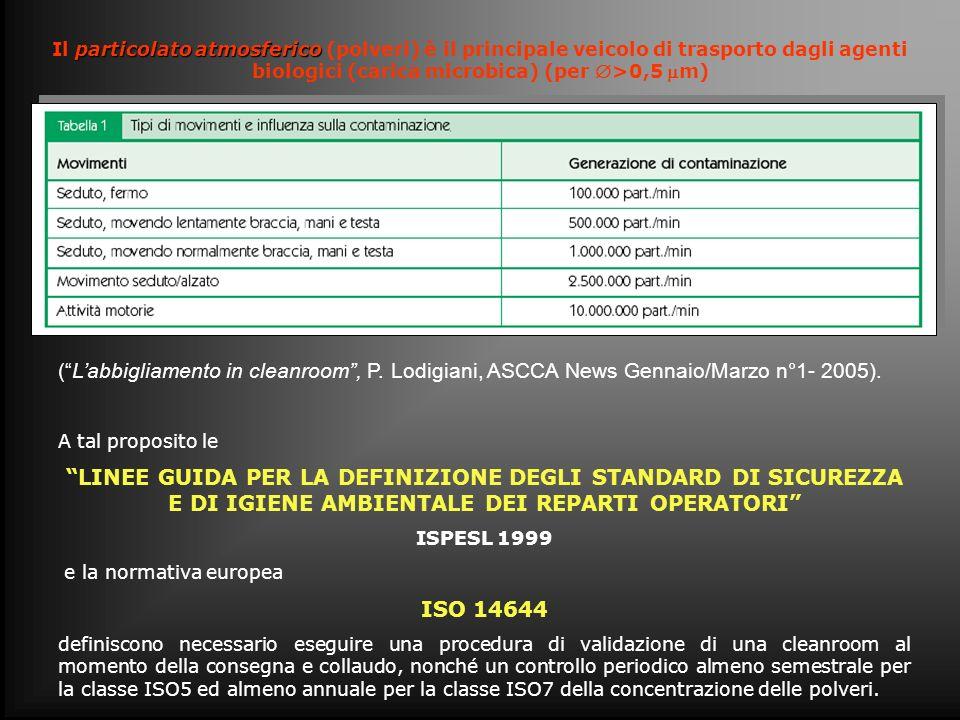 A tal proposito le LINEE GUIDA PER LA DEFINIZIONE DEGLI STANDARD DI SICUREZZA E DI IGIENE AMBIENTALE DEI REPARTI OPERATORI ISPESL 1999 e la normativa