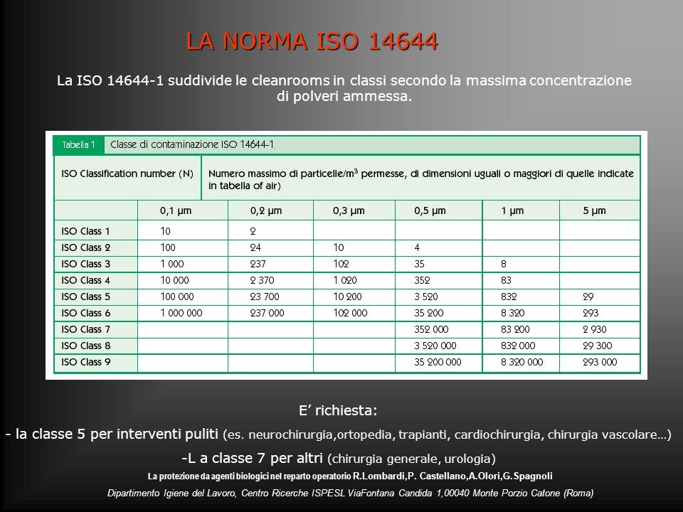 LA NORMA ISO 14644 LA NORMA ISO 14644 La ISO 14644-1 suddivide le cleanrooms in classi secondo la massima concentrazione di polveri ammessa. E richies