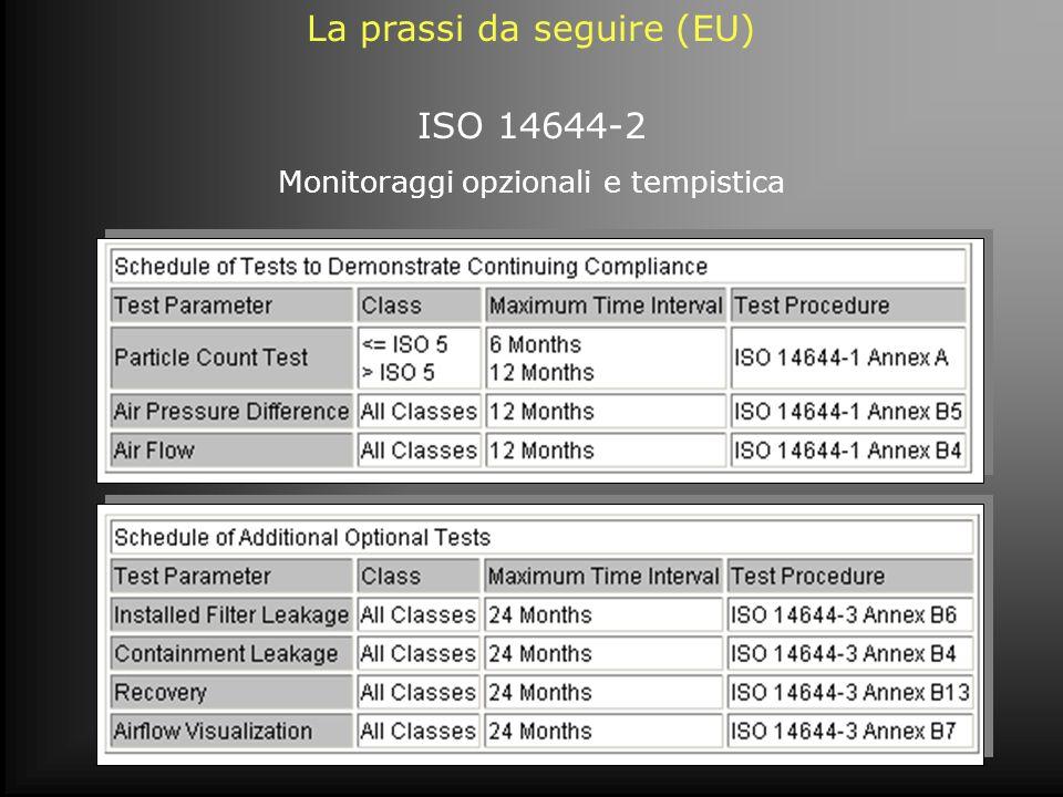 ISO 14644-2 Monitoraggi opzionali e tempistica La prassi da seguire (EU)