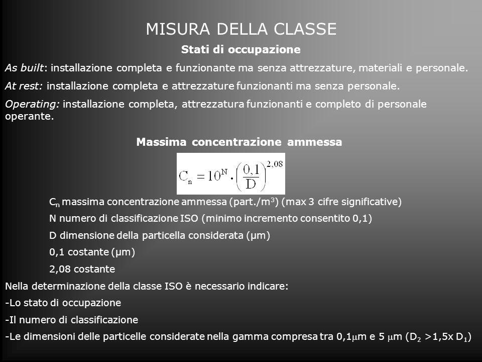 MISURA DELLA CLASSE Stati di occupazione As built: installazione completa e funzionante ma senza attrezzature, materiali e personale. At rest: install
