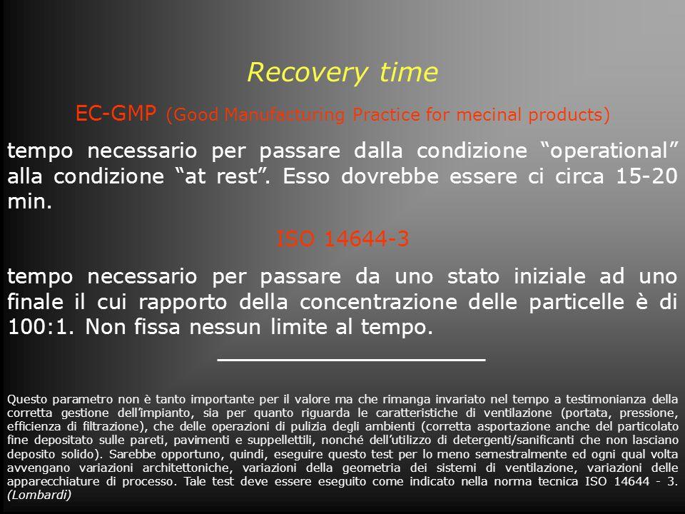 Recovery time EC-GMP (Good Manufacturing Practice for mecinal products) tempo necessario per passare dalla condizione operational alla condizione at r