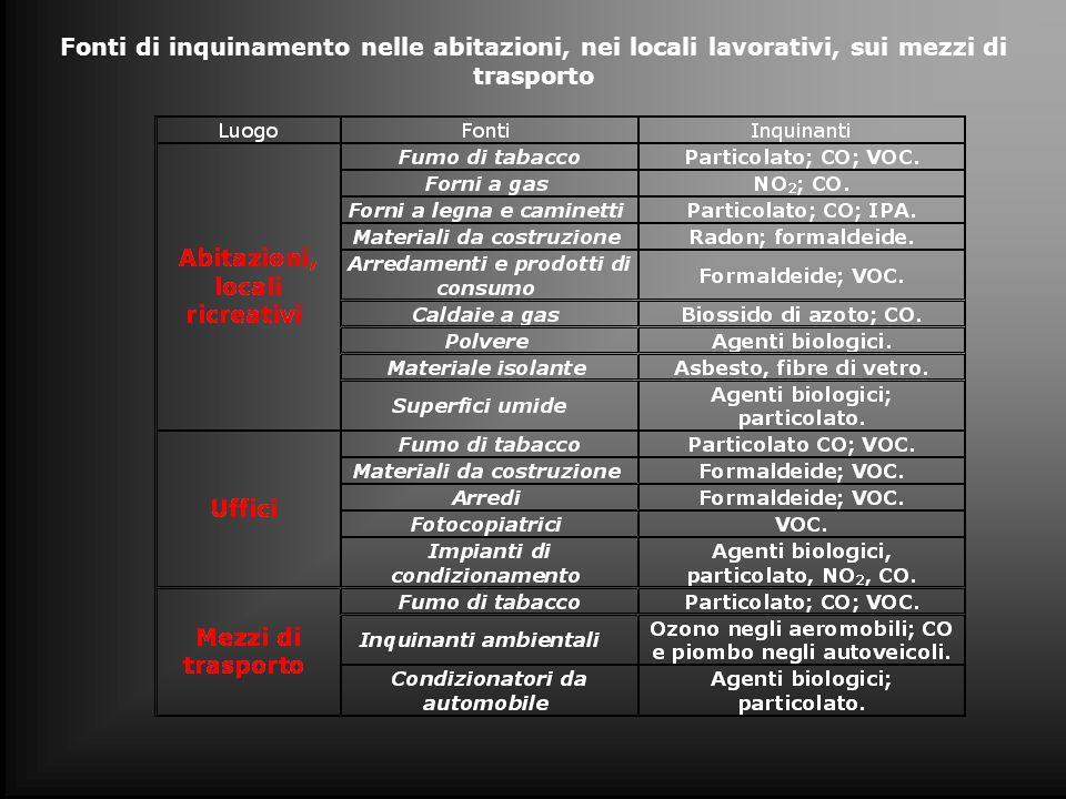 Una panoramica sulla normativa italiana Dal 1956, la normativa italiana si occupò di tutelare la salubrità negli ambienti lavorativi, con il DPR 303/56.