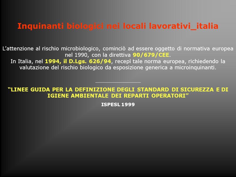 Inquinanti biologici nei locali lavorativi_italia Lattenzione al rischio microbiologico, cominciò ad essere oggetto di normativa europea nel 1990, con