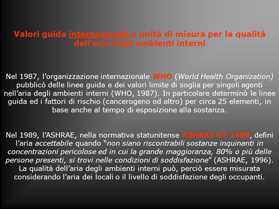 Valori guida internazionali e unità di misura per la qualità dellaria degli ambienti interni Nel 1987, lorganizzazione internazionale WHO (World Healt
