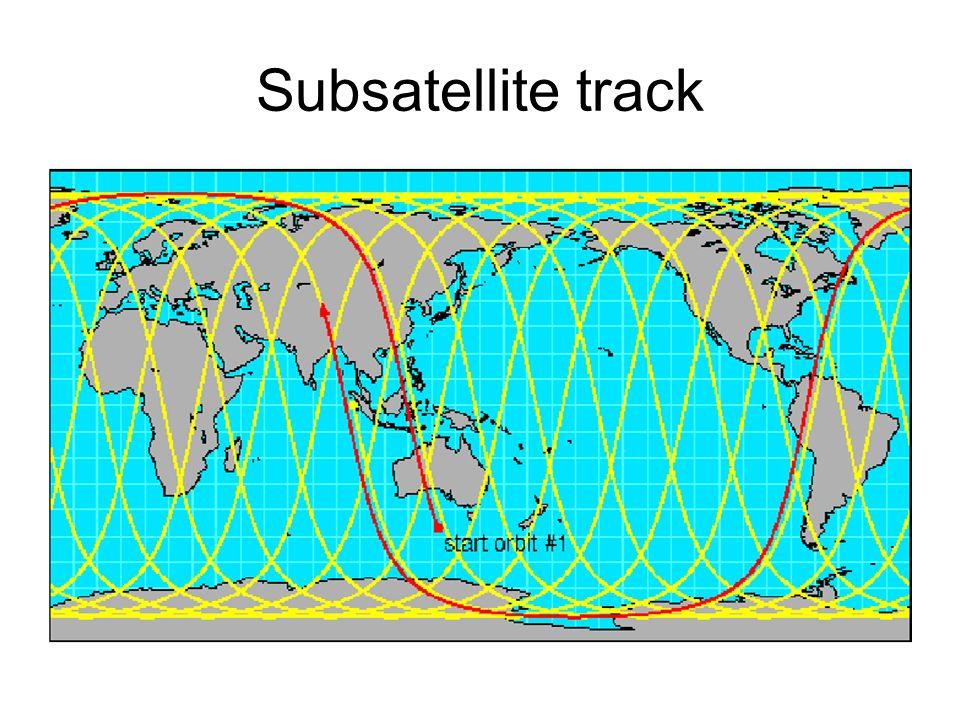 Subsatellite track
