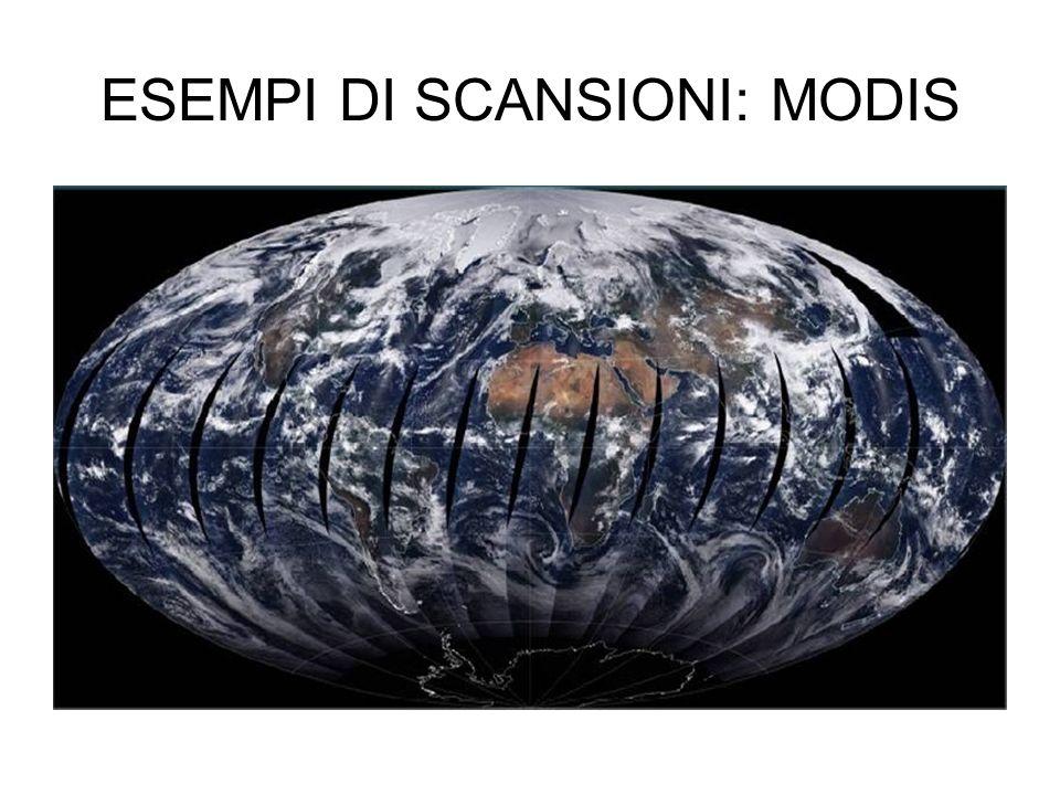 ESEMPI DI SCANSIONI: MODIS